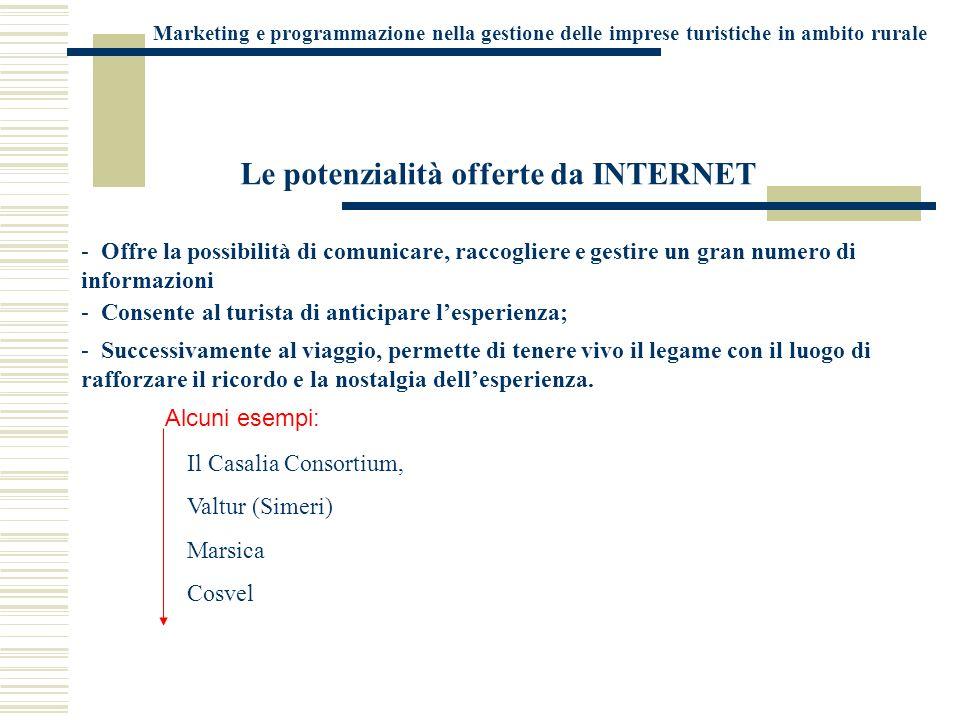 Le potenzialità offerte da INTERNET