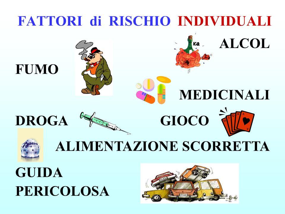 FATTORI di RISCHIO INDIVIDUALI