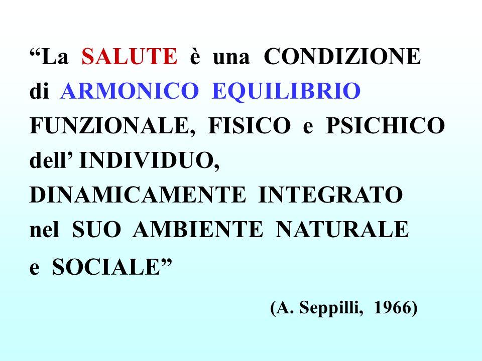 La SALUTE è una CONDIZIONE di ARMONICO EQUILIBRIO FUNZIONALE, FISICO e PSICHICO dell' INDIVIDUO, DINAMICAMENTE INTEGRATO nel SUO AMBIENTE NATURALE e SOCIALE (A.