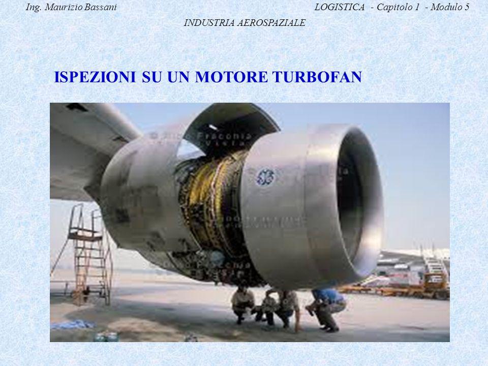 Ing. Maurizio Bassani LOGISTICA - Capitolo 1 - Modulo 5