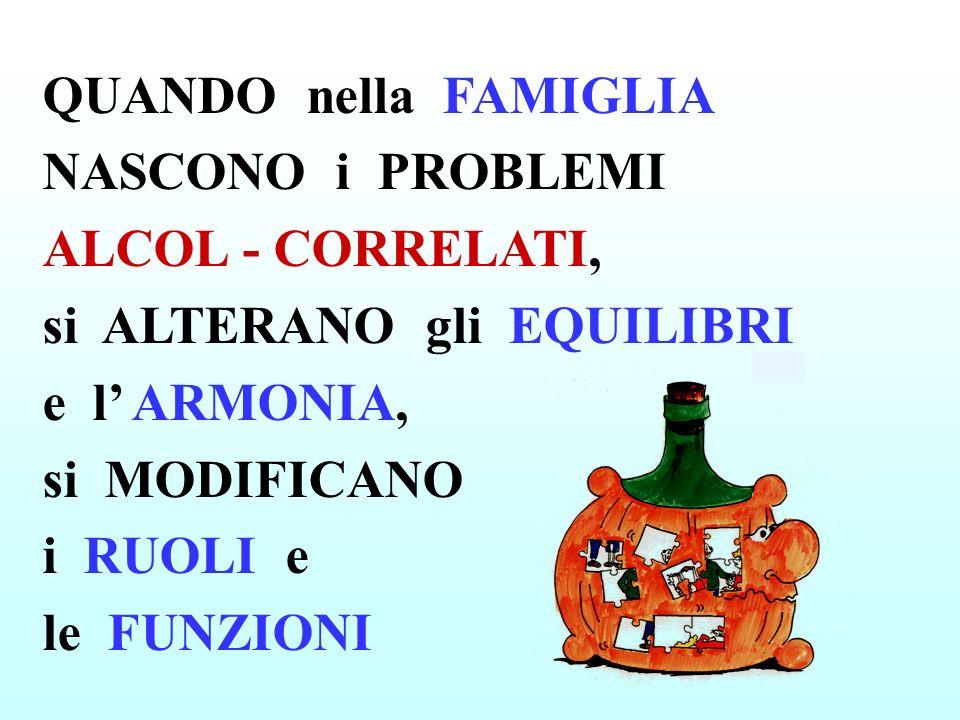 QUANDO nella FAMIGLIA NASCONO i PROBLEMI ALCOL - CORRELATI, si ALTERANO gli EQUILIBRI e l' ARMONIA, si MODIFICANO i RUOLI e le FUNZIONI