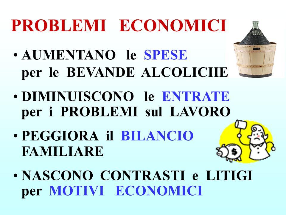 PROBLEMI ECONOMICI AUMENTANO le SPESE per le BEVANDE ALCOLICHE