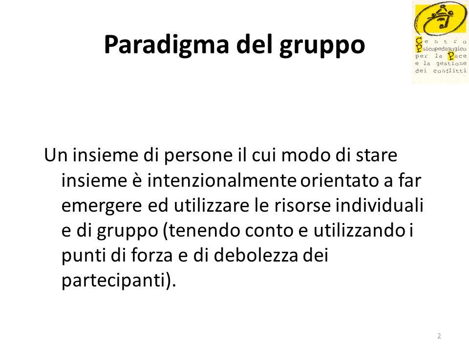Paradigma del gruppo