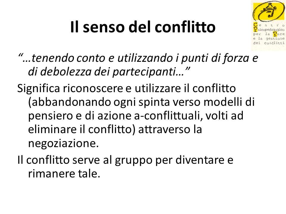 Il senso del conflitto