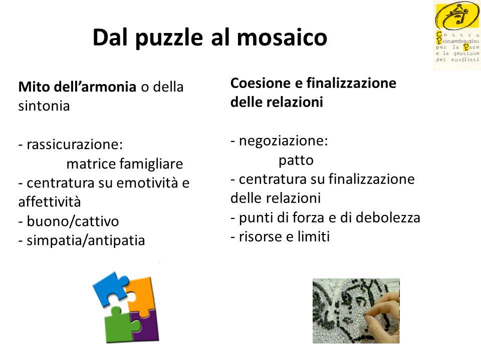 Dal puzzle al mosaico Coesione e finalizzazione