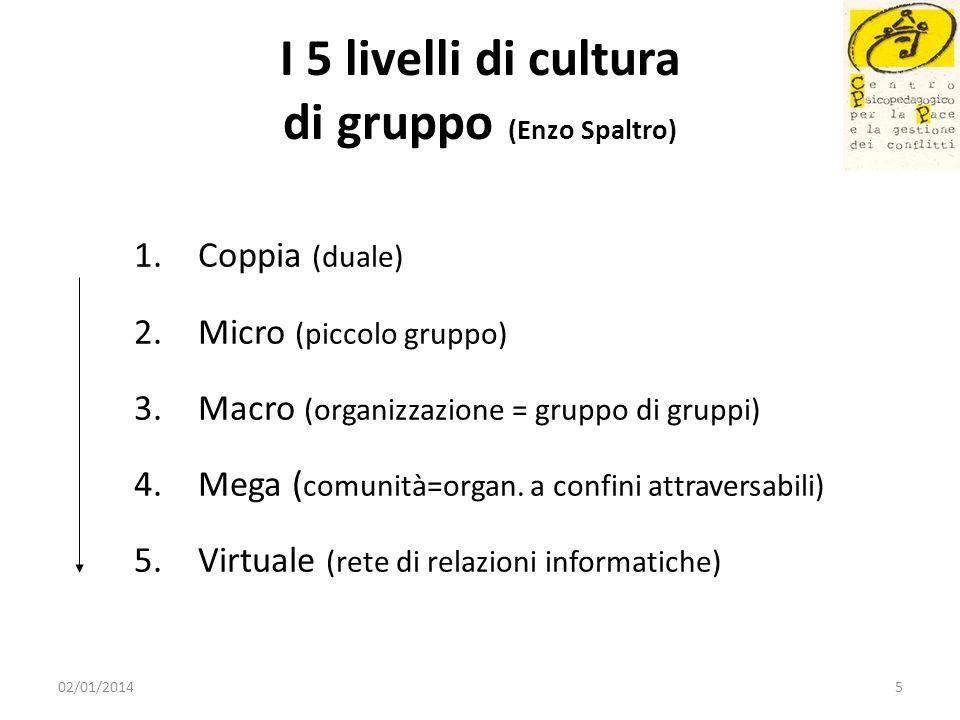 I 5 livelli di cultura di gruppo (Enzo Spaltro)