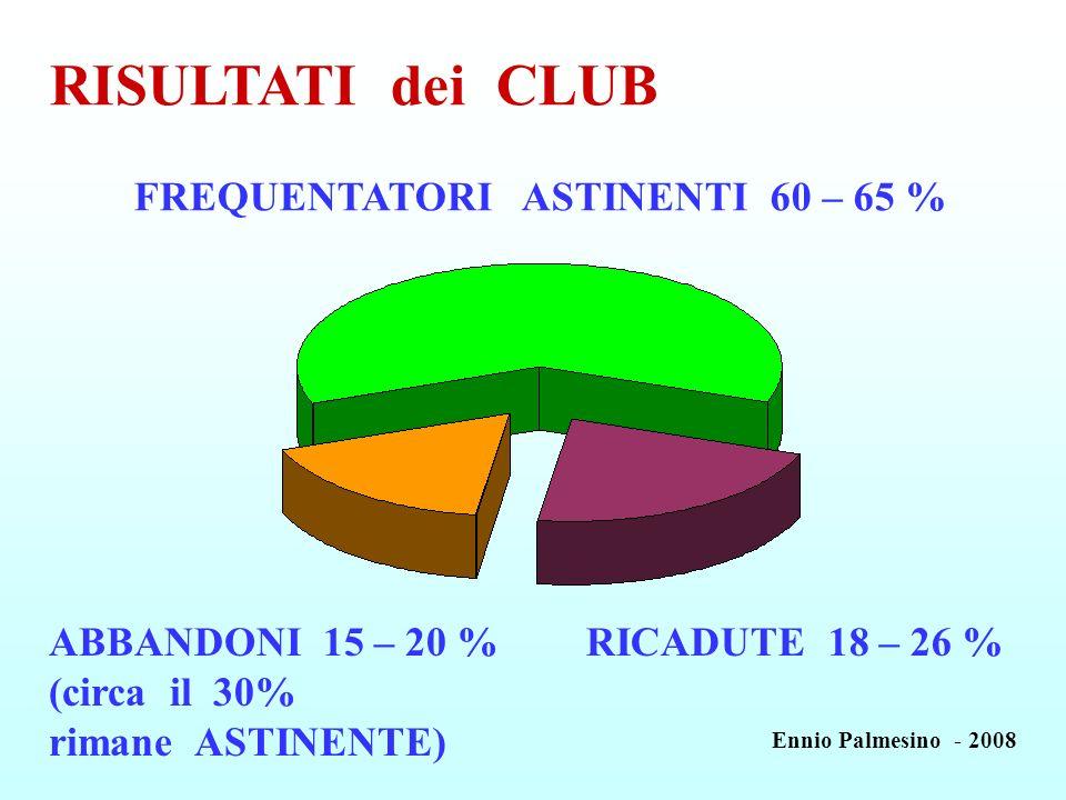 FREQUENTATORI ASTINENTI 60 – 65 %