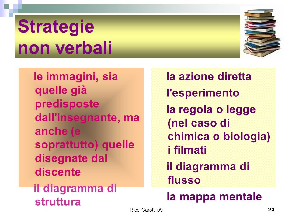 Strategie non verbali le immagini, sia quelle già predisposte dall insegnante, ma anche (e soprattutto) quelle disegnate dal discente.