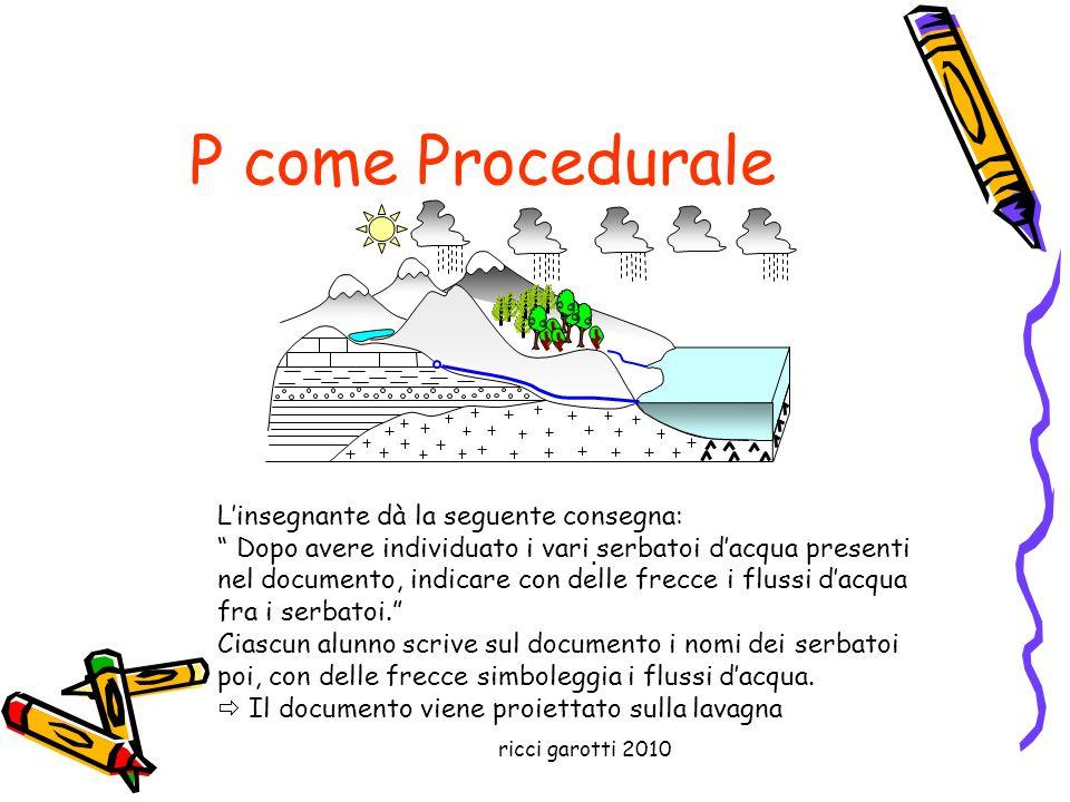 P come Procedurale L'insegnante dà la seguente consegna: