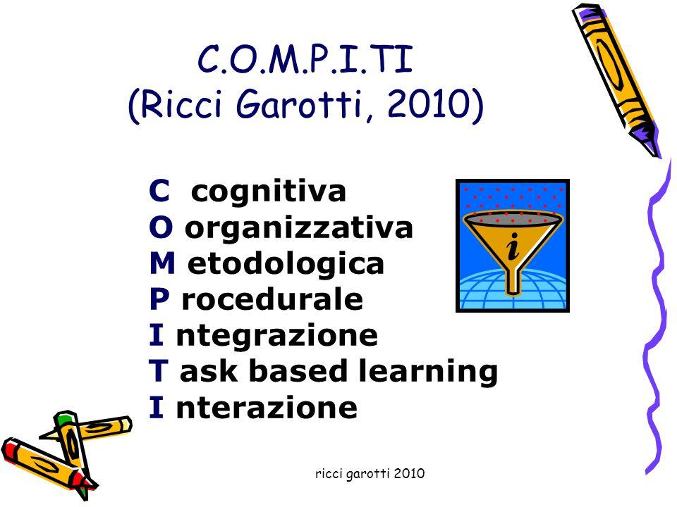 C.O.M.P.I.TI (Ricci Garotti, 2010)