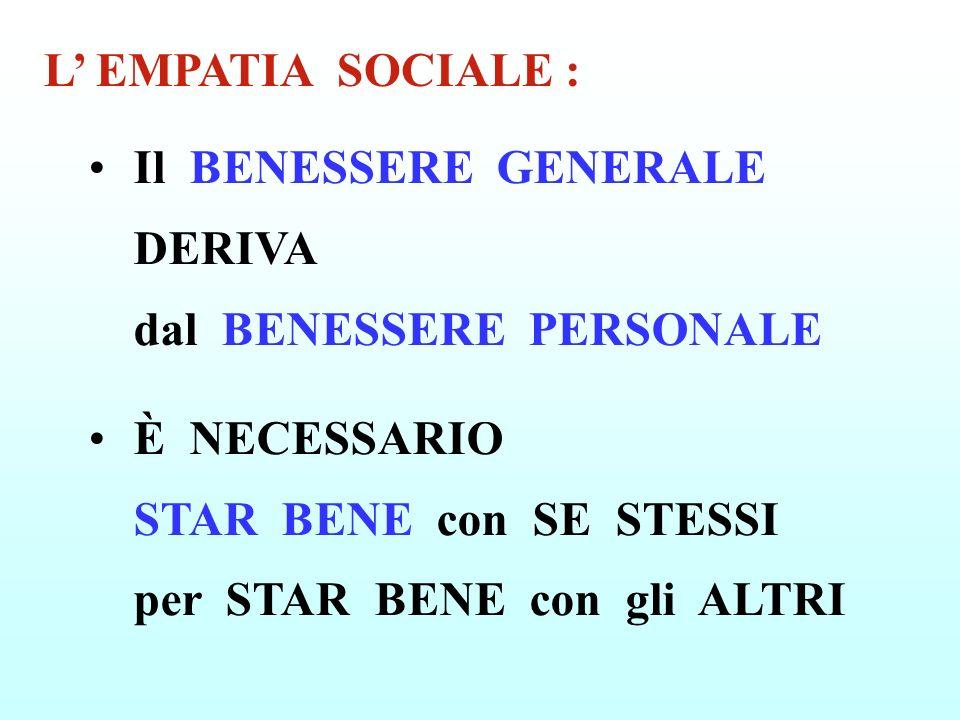 L' EMPATIA SOCIALE : Il BENESSERE GENERALE DERIVA dal BENESSERE PERSONALE.