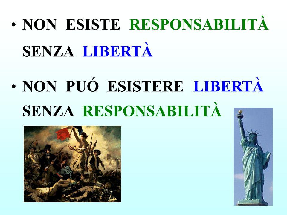 NON ESISTE RESPONSABILITÀ SENZA LIBERTÀ