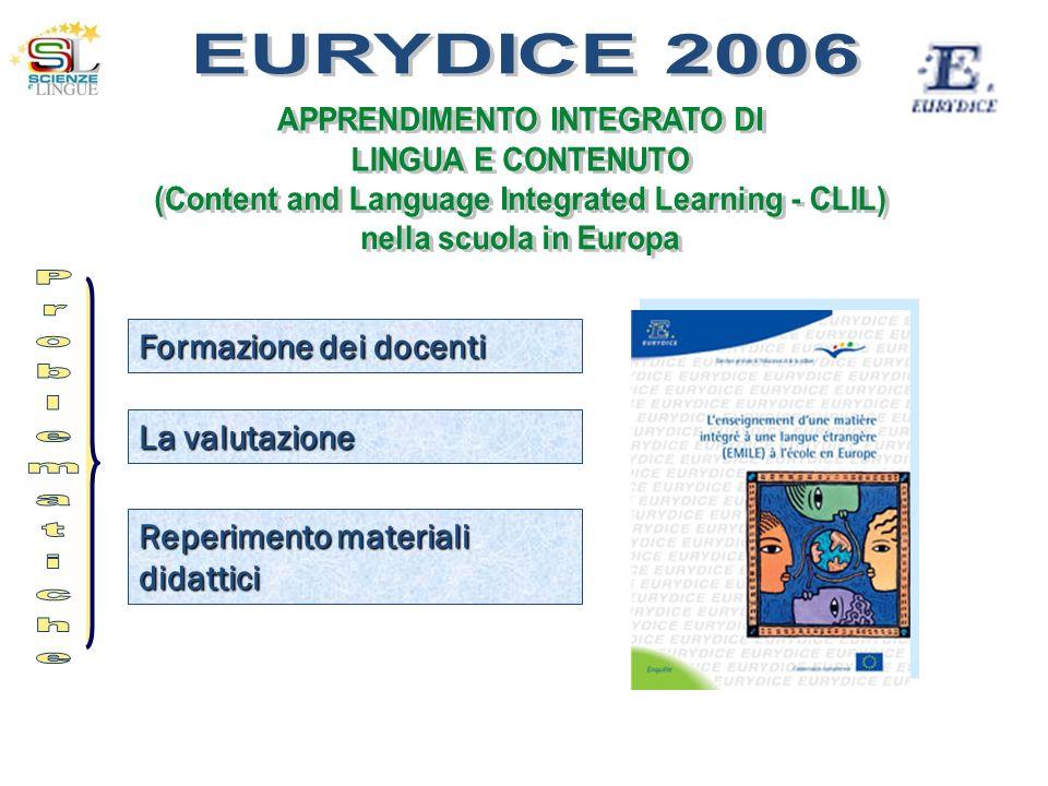 EURYDICE 2006 Problematiche APPRENDIMENTO INTEGRATO DI