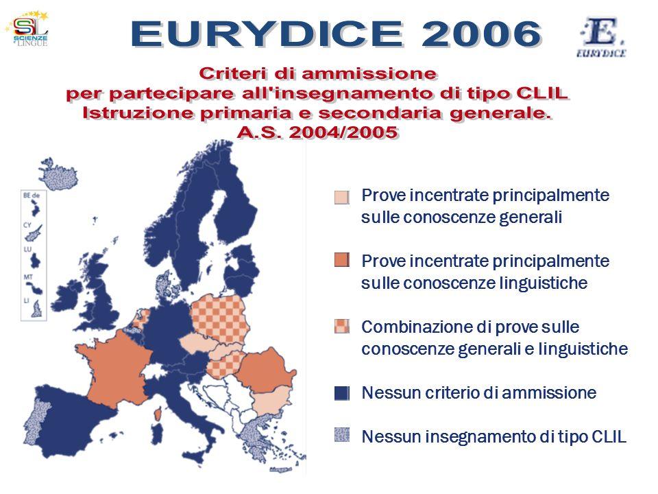 EURYDICE 2006 Criteri di ammissione. per partecipare all insegnamento di tipo CLIL. Istruzione primaria e secondaria generale.