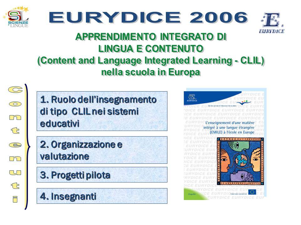 EURYDICE 2006 Contenuti APPRENDIMENTO INTEGRATO DI LINGUA E CONTENUTO
