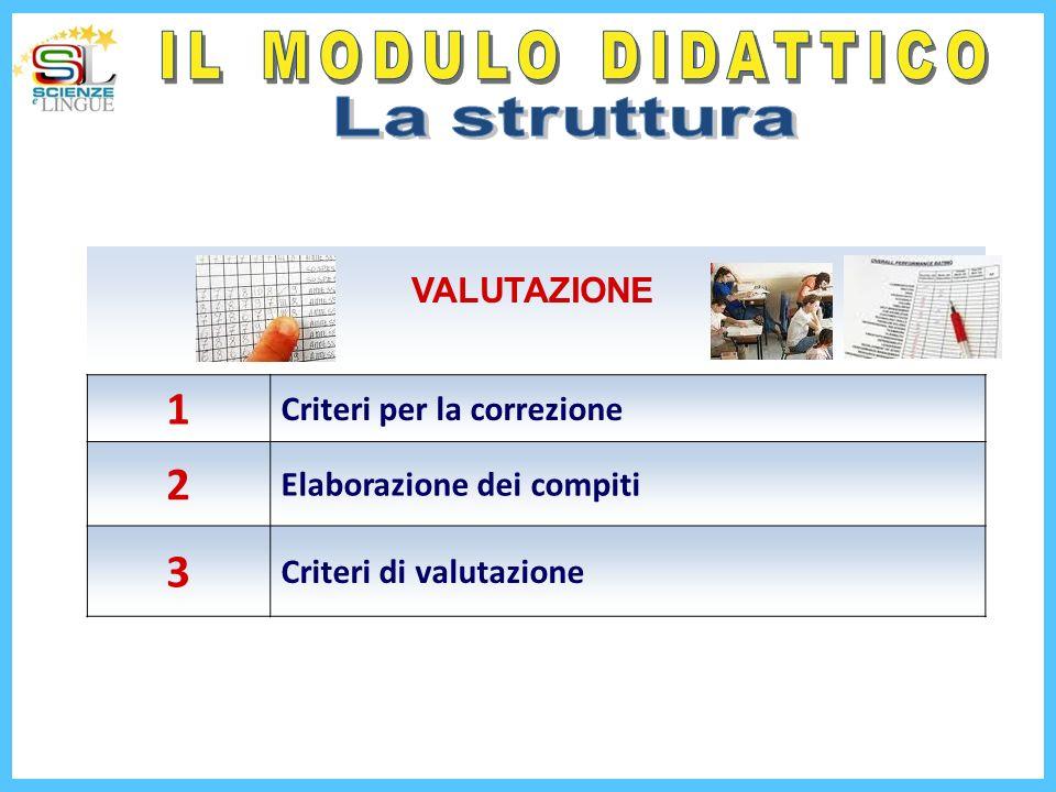 1 2 3 IL MODULO DIDATTICO La struttura Criteri per la correzione