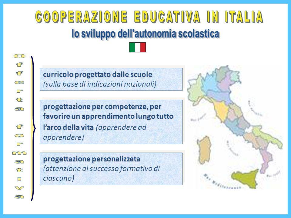 lo sviluppo dell autonomia scolastica