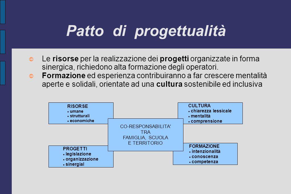 Patto di progettualità