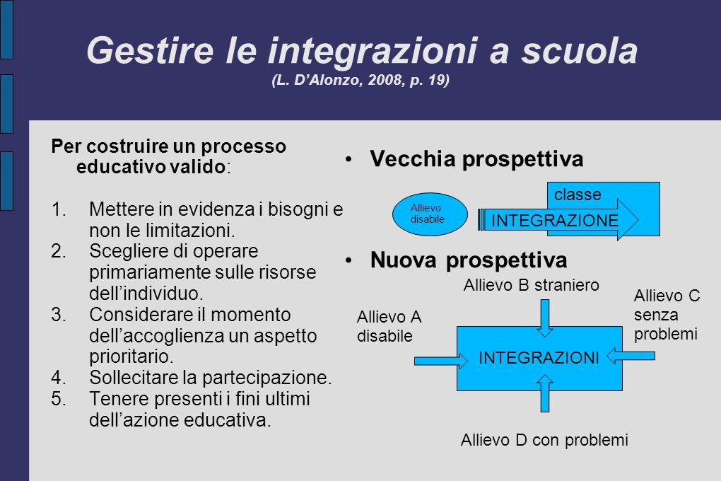 Gestire le integrazioni a scuola (L. D'Alonzo, 2008, p. 19)