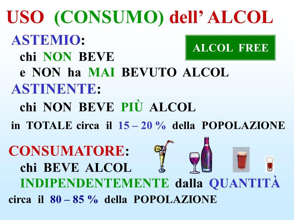 USO (CONSUMO) dell' ALCOL