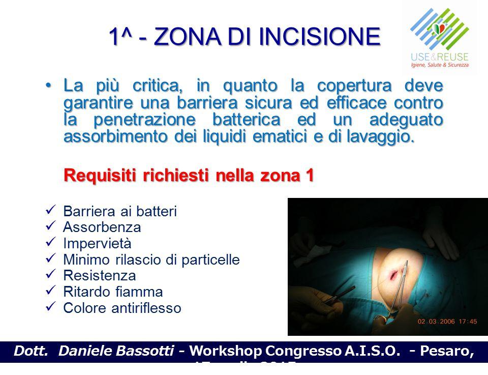 1^ - ZONA DI INCISIONE