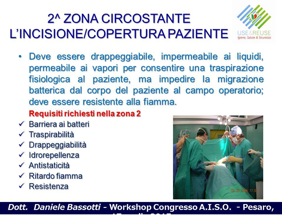 2^ ZONA CIRCOSTANTE L'INCISIONE/COPERTURA PAZIENTE
