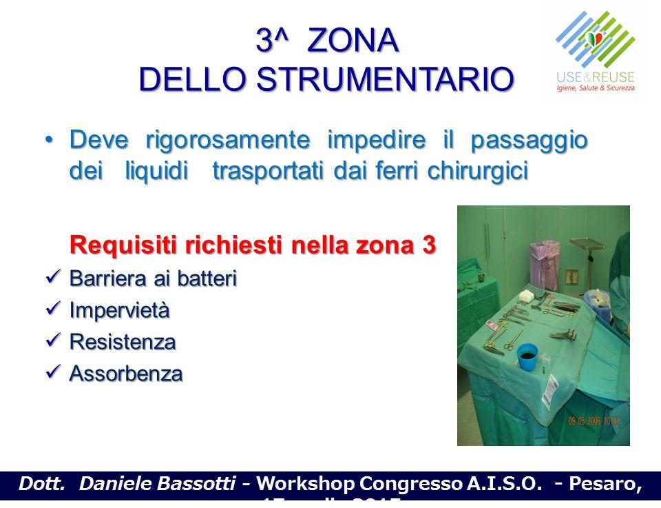 3^ ZONA DELLO STRUMENTARIO