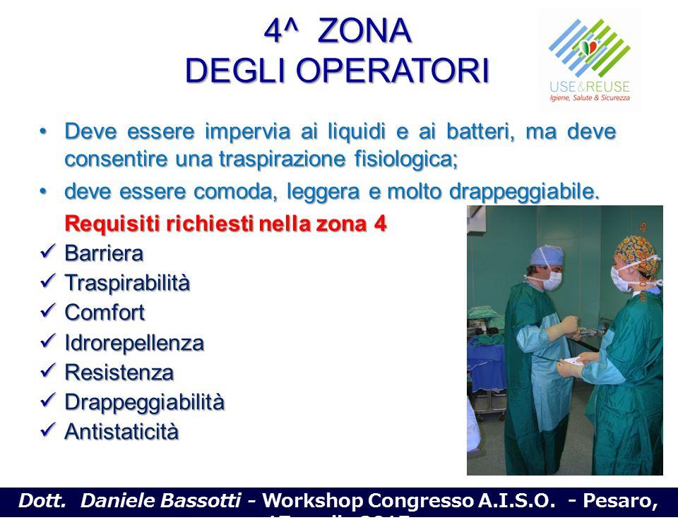 4^ ZONA DEGLI OPERATORI Deve essere impervia ai liquidi e ai batteri, ma deve consentire una traspirazione fisiologica;