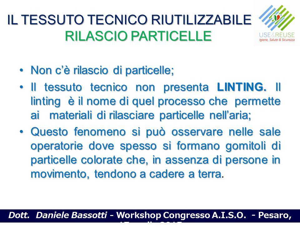 IL TESSUTO TECNICO RIUTILIZZABILE RILASCIO PARTICELLE