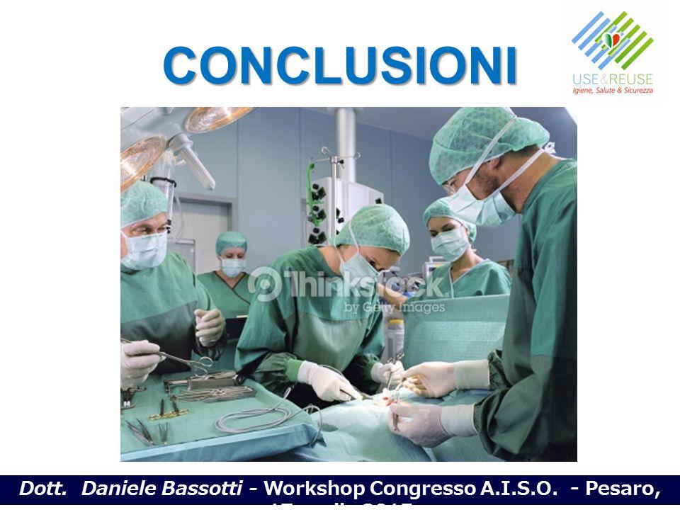 CONCLUSIONI Dott. Daniele Bassotti - Workshop Congresso A.I.S.O. - Pesaro, 17 aprile 2015