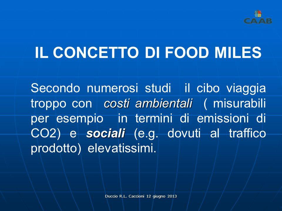 IL CONCETTO DI FOOD MILES