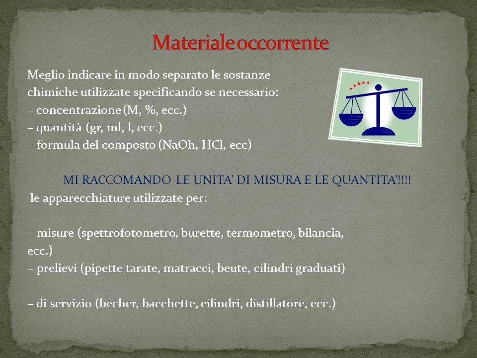 Materiale occorrente