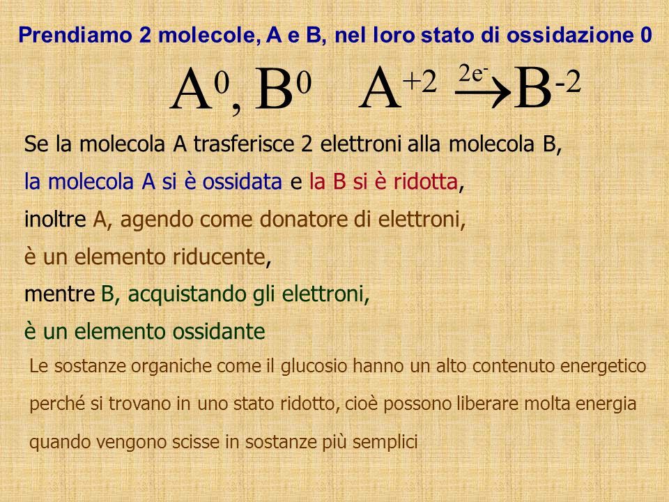 Prendiamo 2 molecole, A e B, nel loro stato di ossidazione 0