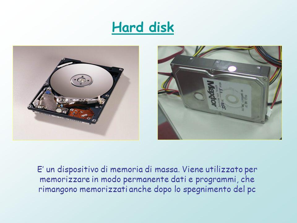 Hard disk pronto per l'utilizzo