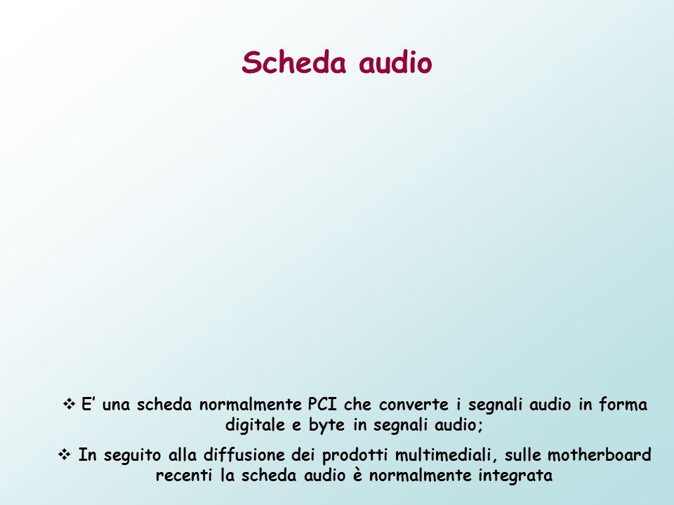 Scheda audio E' una scheda normalmente PCI che converte i segnali audio in forma digitale e byte in segnali audio;