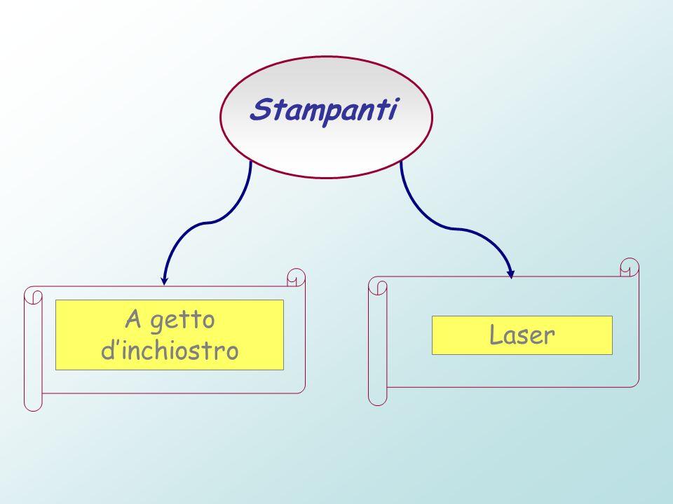 Stampanti A getto d'inchiostro Laser
