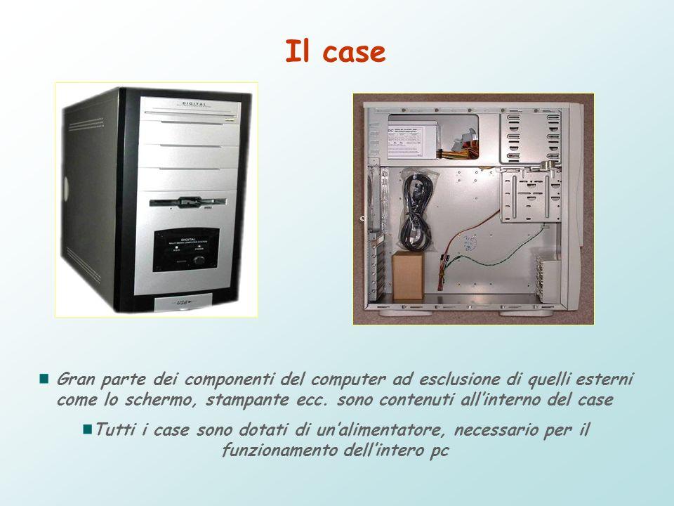 Il case Gran parte dei componenti del computer ad esclusione di quelli esterni come lo schermo, stampante ecc. sono contenuti all'interno del case.