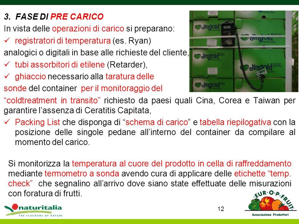 3. FASE DI PRE CARICO In vista delle operazioni di carico si preparano: registratori di temperatura (es. Ryan)