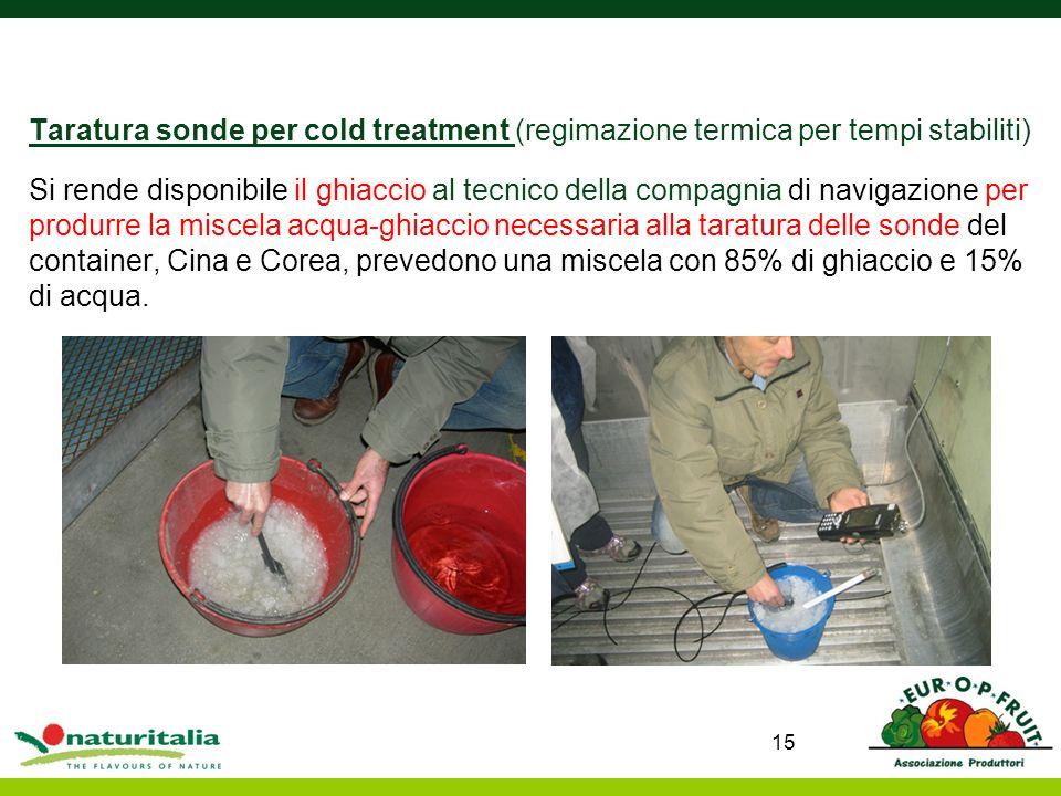 Taratura sonde per cold treatment (regimazione termica per tempi stabiliti)