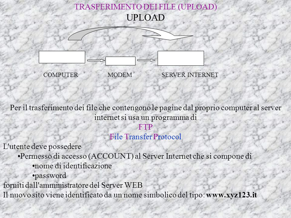 UPLOAD TRASFERIMENTO DEI FILE (UPLOAD) COMPUTER MODEM SERVER INTERNET