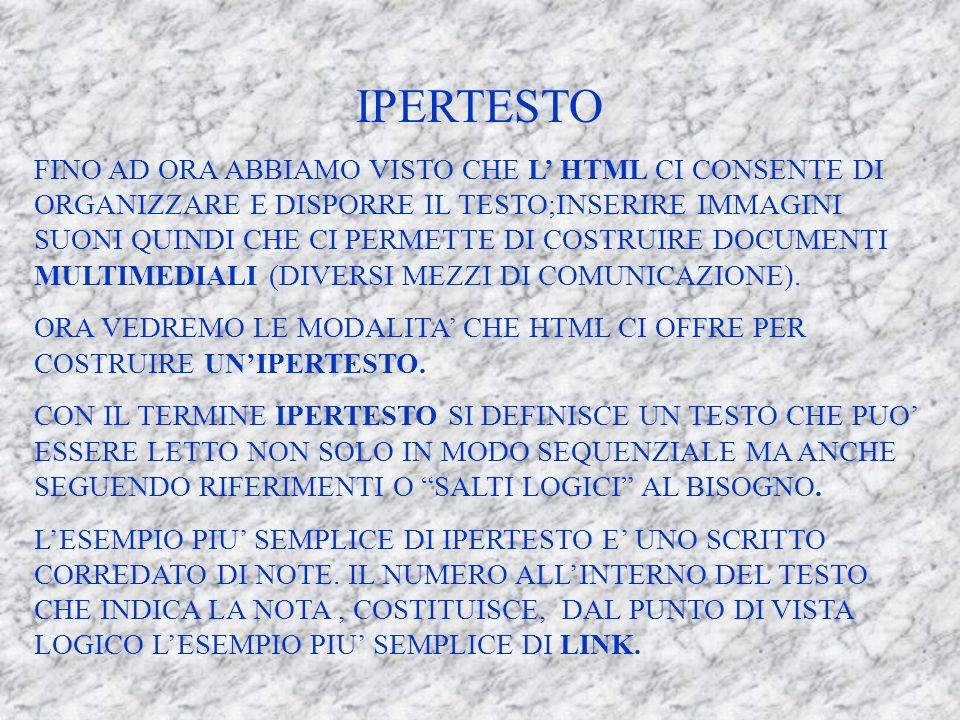 IPERTESTO