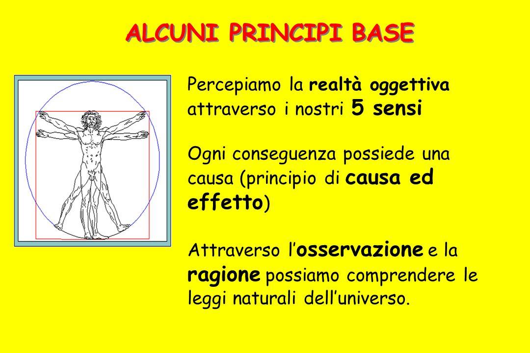ALCUNI PRINCIPI BASE Percepiamo la realtà oggettiva attraverso i nostri 5 sensi. Ogni conseguenza possiede una causa (principio di causa ed effetto)