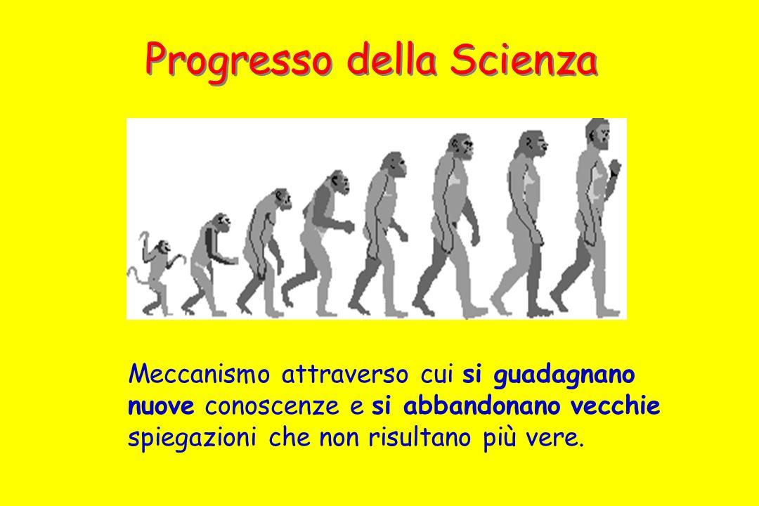 Progresso della Scienza