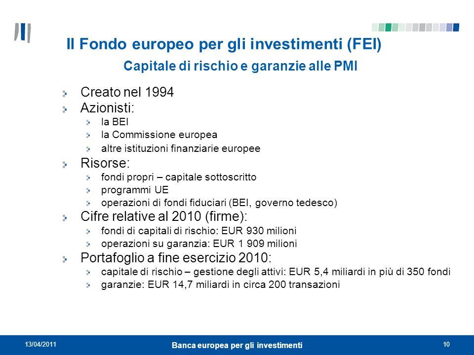 Il Fondo europeo per gli investimenti (FEI)