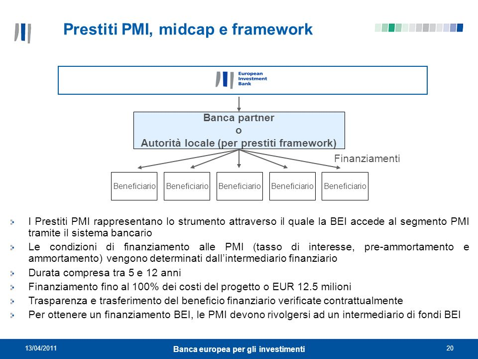 Prestiti PMI, midcap e framework