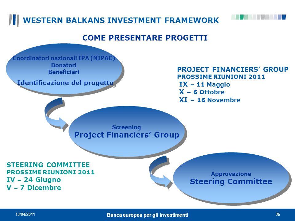 WESTERN BALKANS INVESTMENT FRAMEWORK