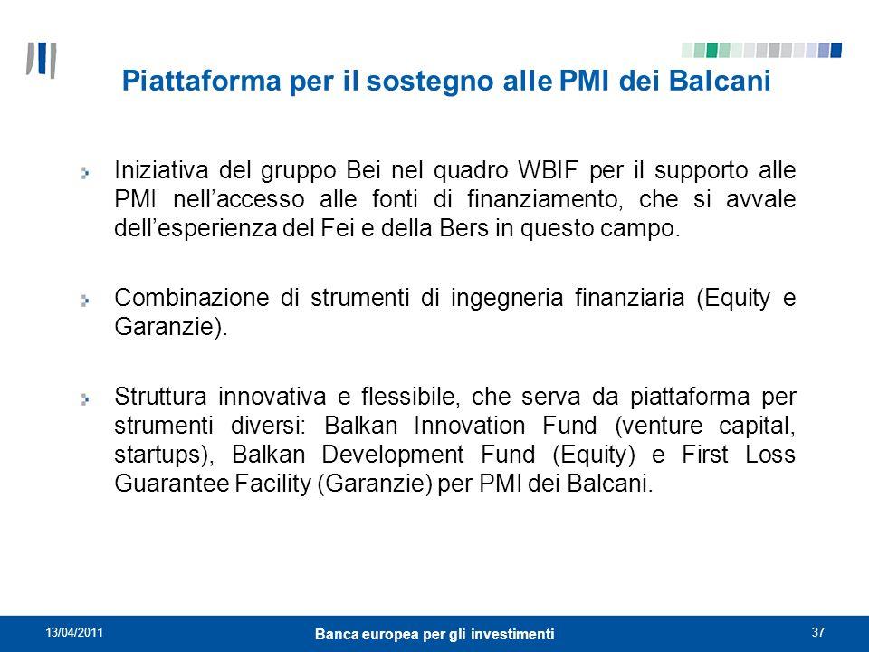 Piattaforma per il sostegno alle PMI dei Balcani