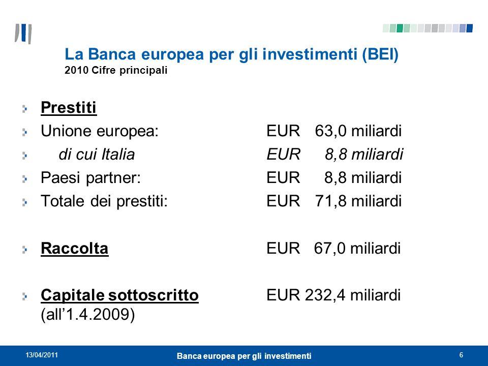 La Banca europea per gli investimenti (BEI) 2010 Cifre principali