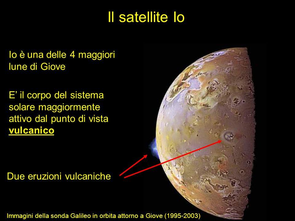 Il satellite Io Io è una delle 4 maggiori lune di Giove
