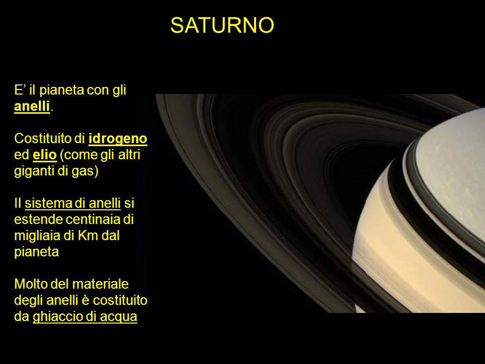 SATURNO E' il pianeta con gli anelli.